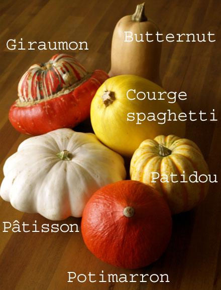 savez-vous cuisiner les courges ? « cookismo   recettes saines
