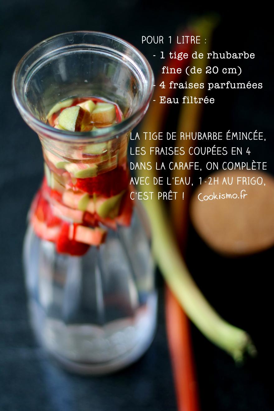 Detox water fraise-rhubarbe